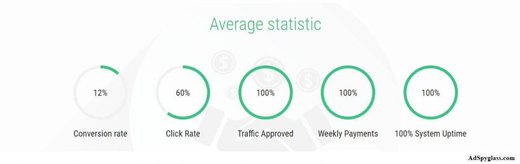Evadav statistics